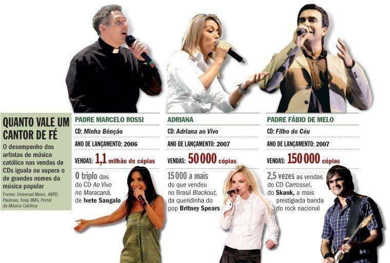 vendas dos musicos catolicos e musica secular